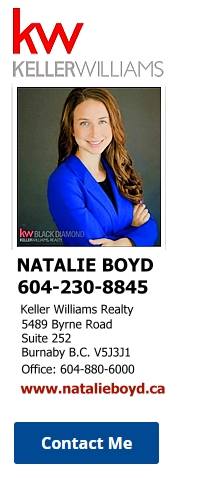 Natalie Boyd Keller Williams Realty